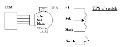 Circuito TPS con Switch.